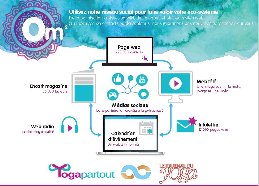 http://www.yogapartout.com/extlinks/ftp/branding/images/Om2reseauSocial.jpg